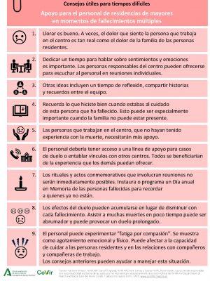 CoVir_Apoyo_personal_Infograf_Residencias