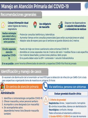 RecursoAudiovisual_Infografia - 2 www.mscbs.gob.es