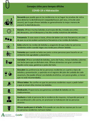 CoVir_Hidratación_Infograf_Residencias