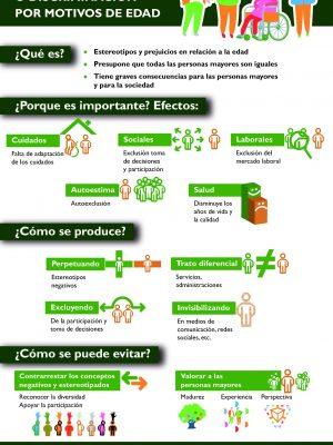 Infografia_EDADISMO